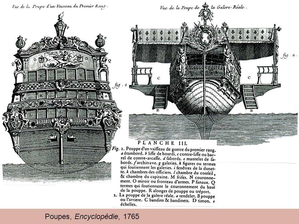 Poupes, Encyclopédie, 1765
