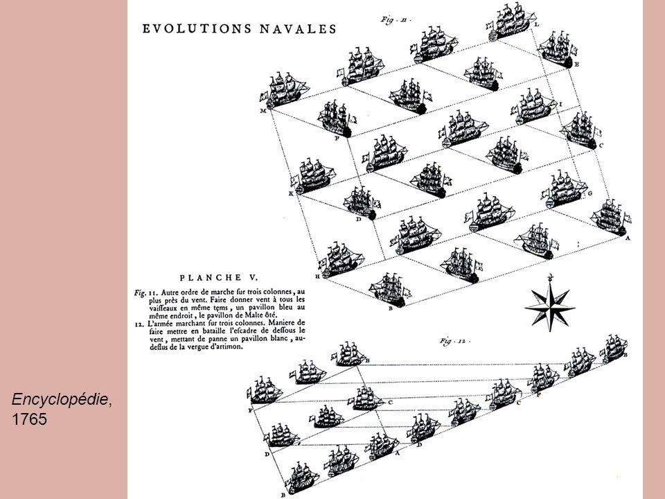 Encyclopédie, 1765