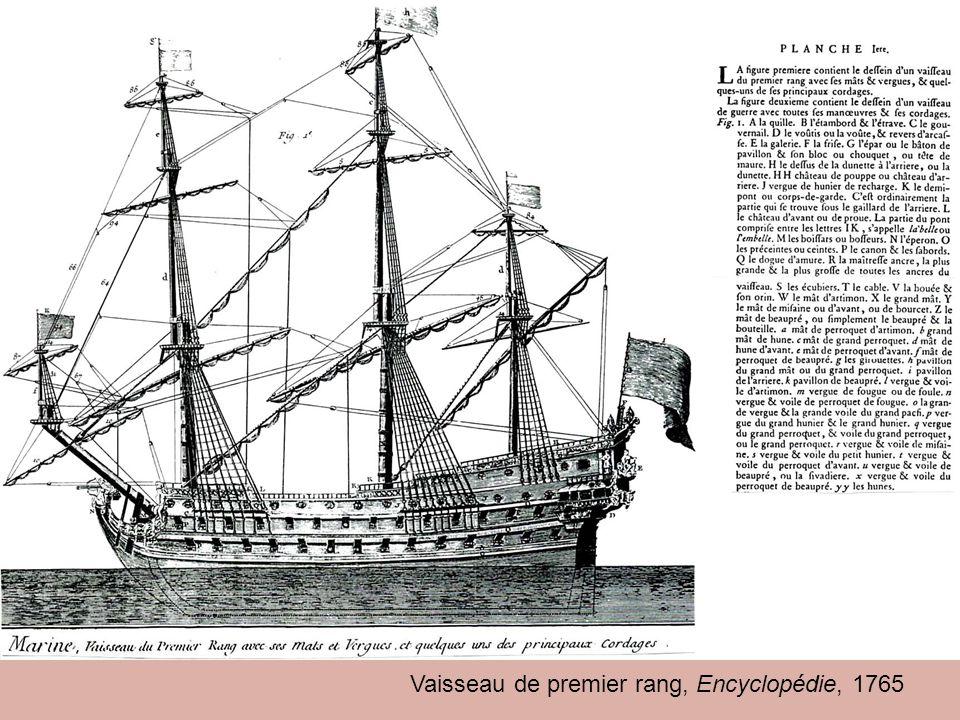 Vaisseau de premier rang, Encyclopédie, 1765