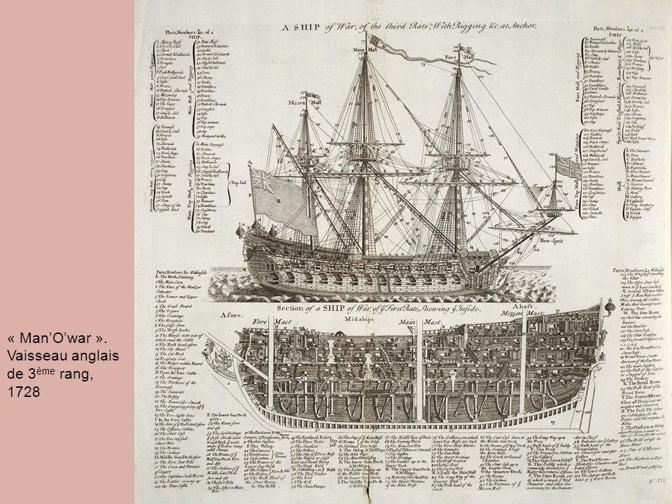 « Man'O'war ». Vaisseau anglais de 3ème rang, 1728