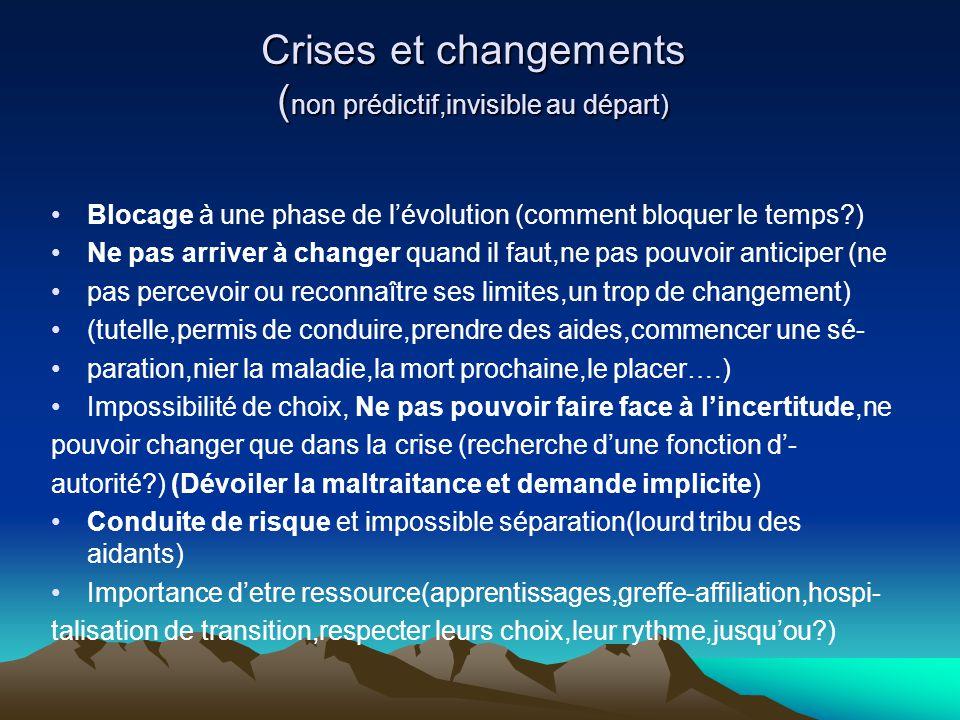 Crises et changements (non prédictif,invisible au départ)