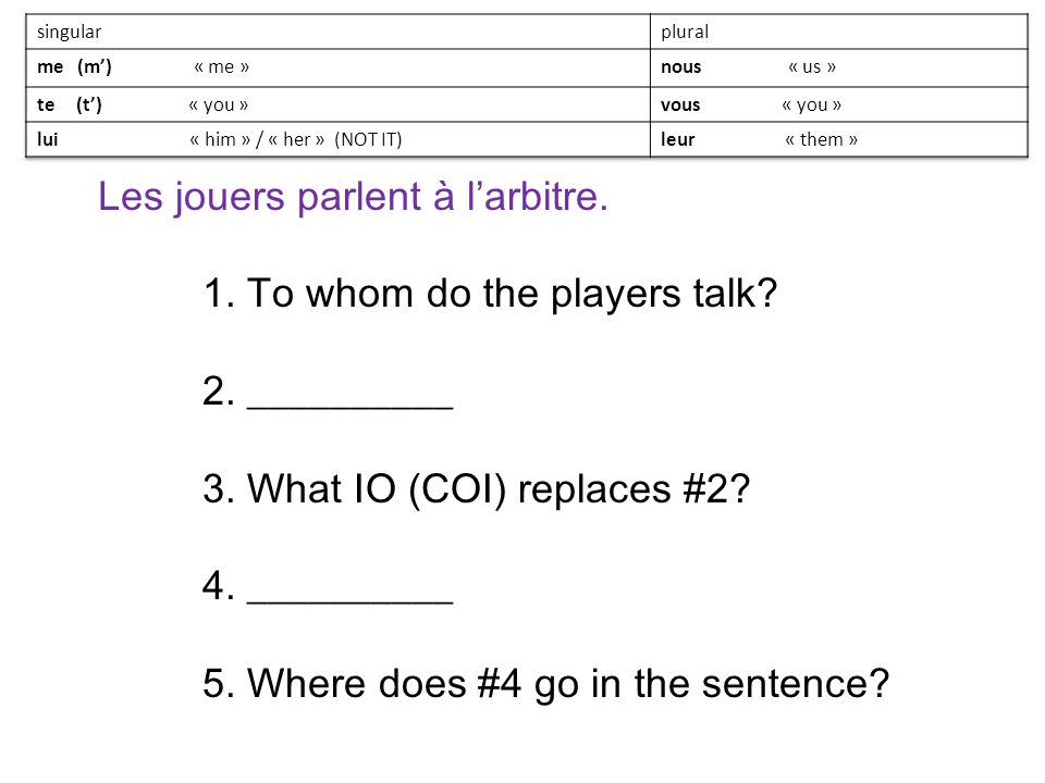 Les jouers parlent à l'arbitre. 1. To whom do the players talk