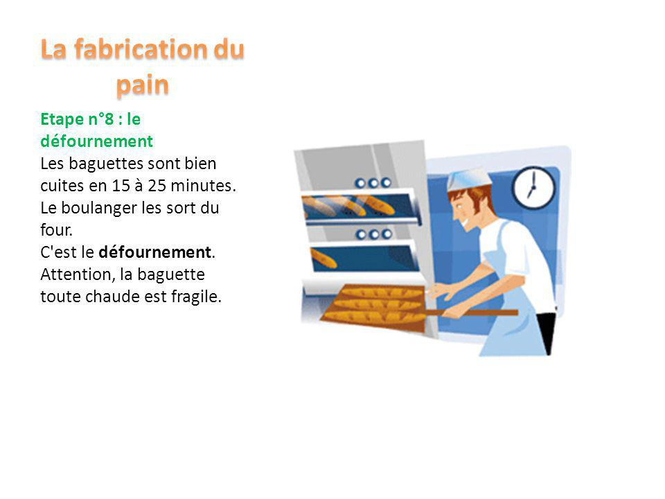 La fabrication du pain