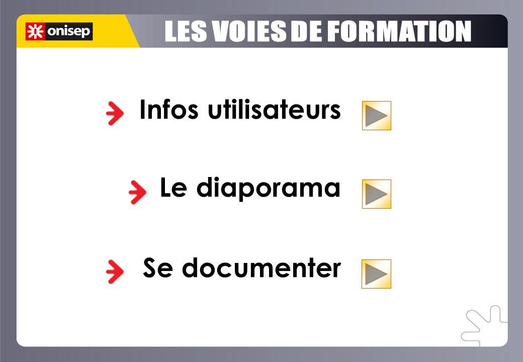 LES VOIES DE FORMATION Infos utilisateurs Le diaporama Se documenter