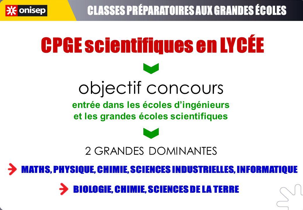 objectif concours CLASSES PRÉPARATOIRES AUX GRANDES ÉCOLES