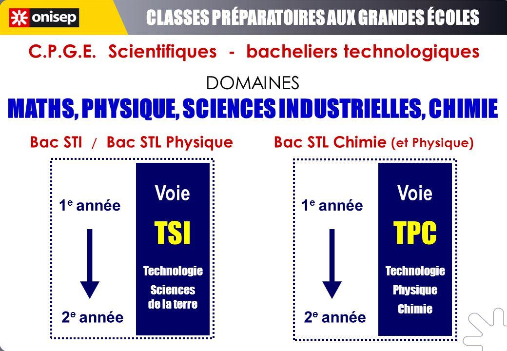 TSI TPC CLASSES PRÉPARATOIRES AUX GRANDES ÉCOLES
