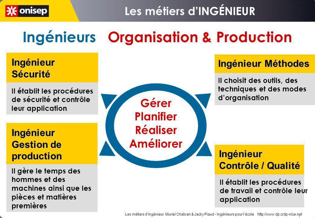 Les métiers d'INGÉNIEUR Ingénieurs Organisation & Production