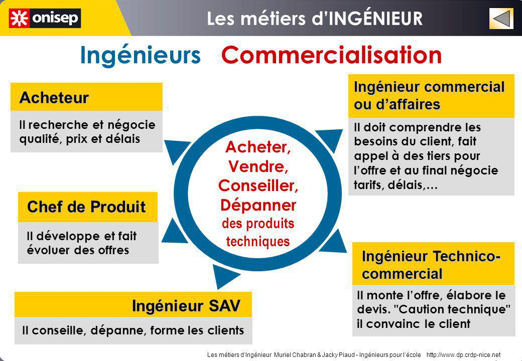 Ingénieurs Commercialisation