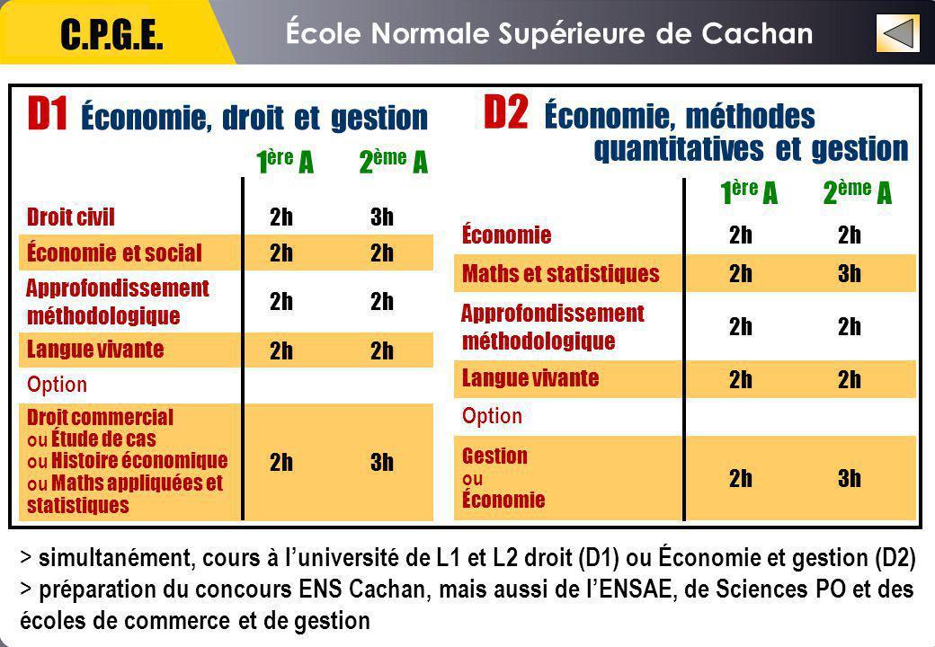 École Normale Supérieure de Cachan