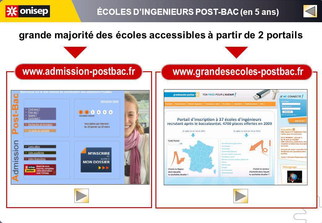 www.admission-postbac.fr www.grandesecoles-postbac.fr