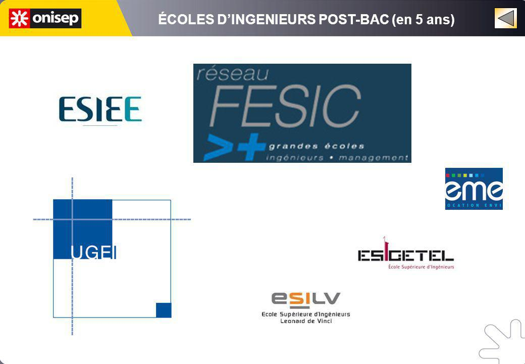 ÉCOLES D'INGENIEURS POST-BAC (en 5 ans)