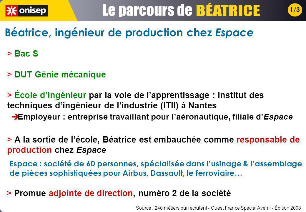 BÉATRICE Le parcours de Béatrice, ingénieur de production chez Espace