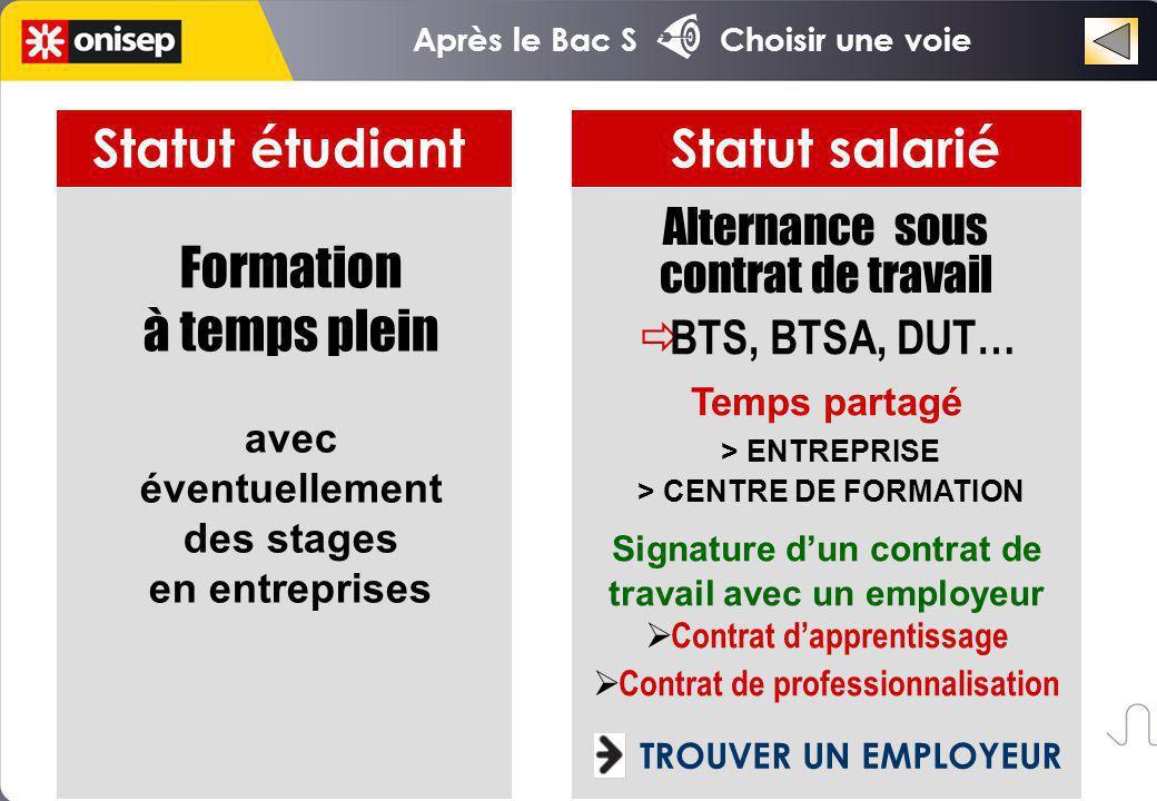 Statut étudiant Statut salarié
