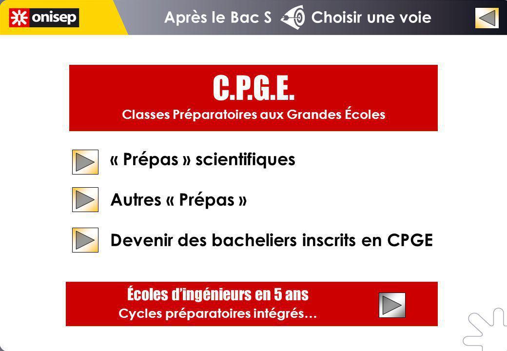 C.P.G.E. « Prépas » scientifiques Autres « Prépas »