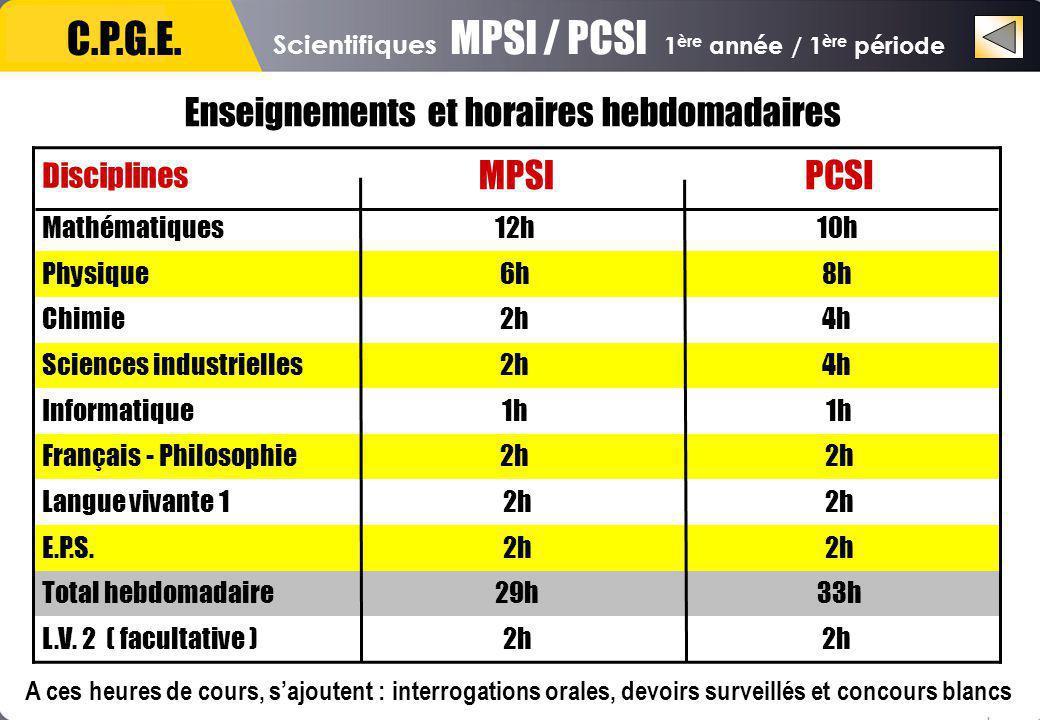 Scientifiques MPSI / PCSI 1ère année / 1ère période