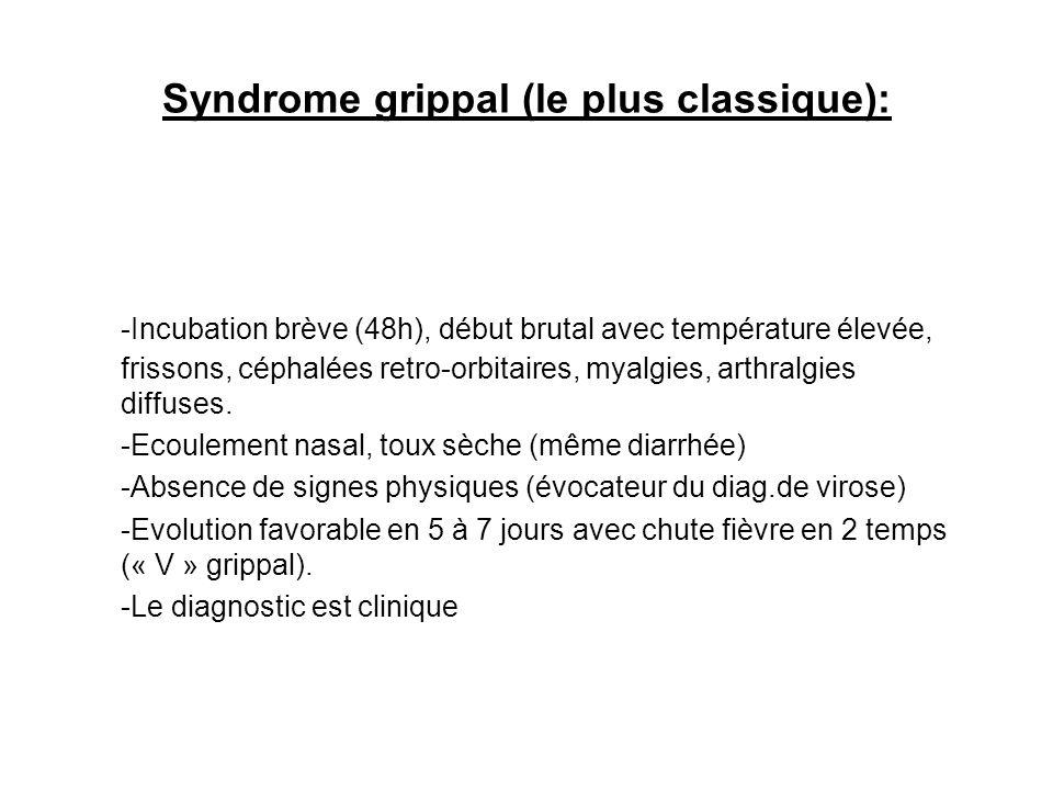 Syndrome grippal (le plus classique):