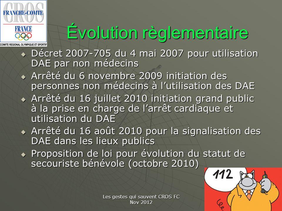 Évolution règlementaire