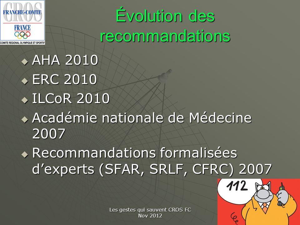 Évolution des recommandations