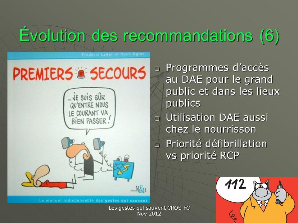 Évolution des recommandations (6)