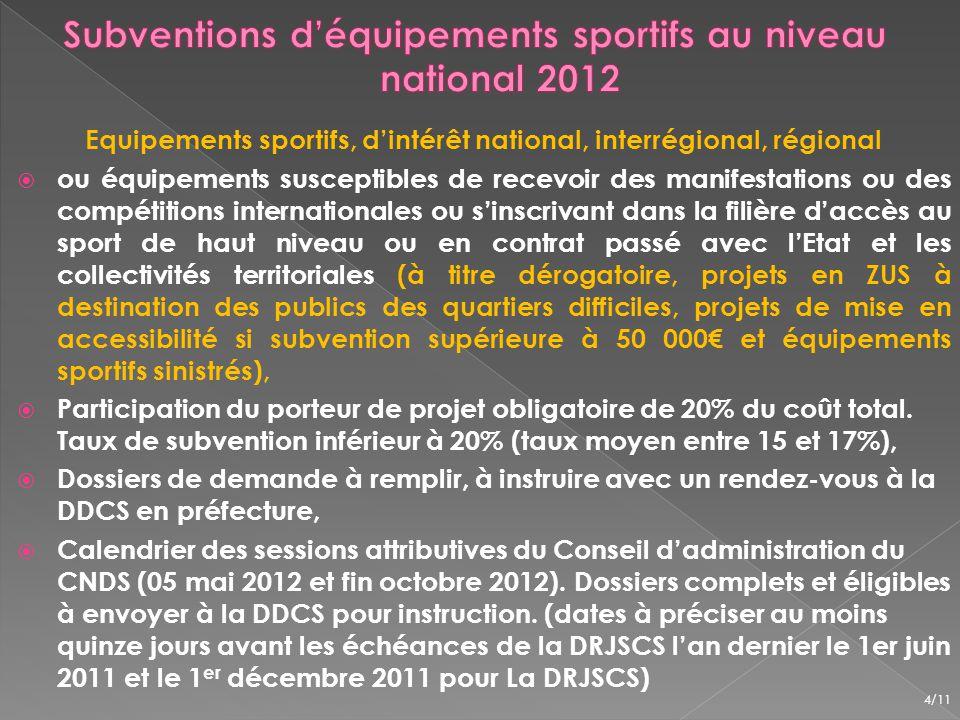 Subventions d'équipements sportifs au niveau national 2012