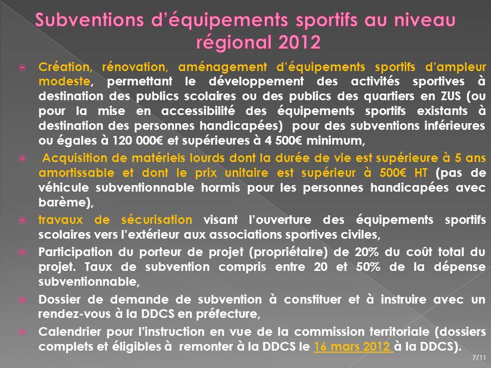 Subventions d'équipements sportifs au niveau régional 2012