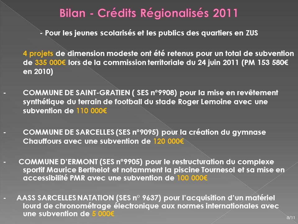 Bilan - Crédits Régionalisés 2011