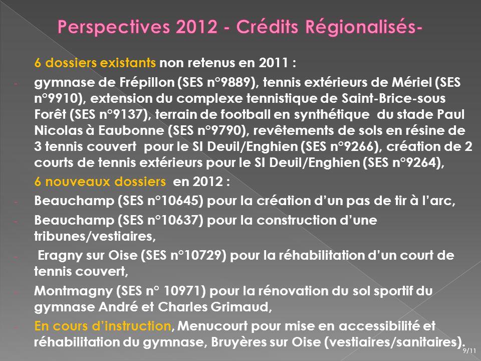 Perspectives 2012 - Crédits Régionalisés-