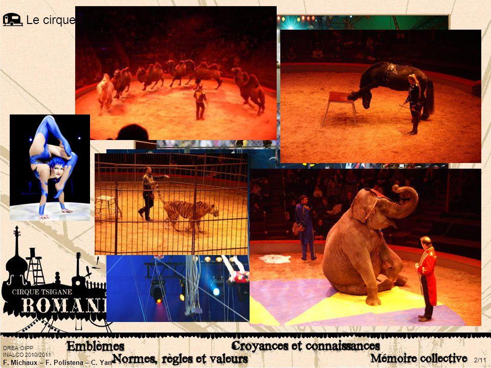 Le cirque Tout d'abord, un petit test pour évaluer vos connaissances dans ce domaine :