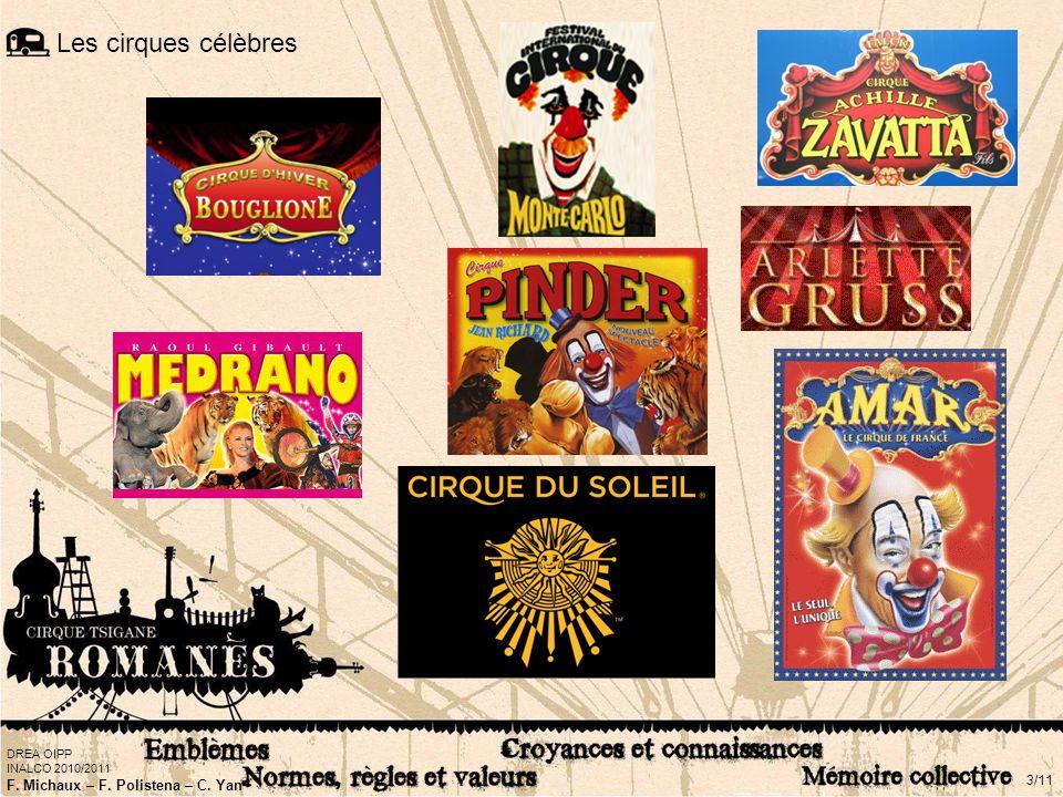 Les cirques célèbres Quels sont les cirques les plus connus en France ou ailleurs Les cirques les plus célèbres sont :