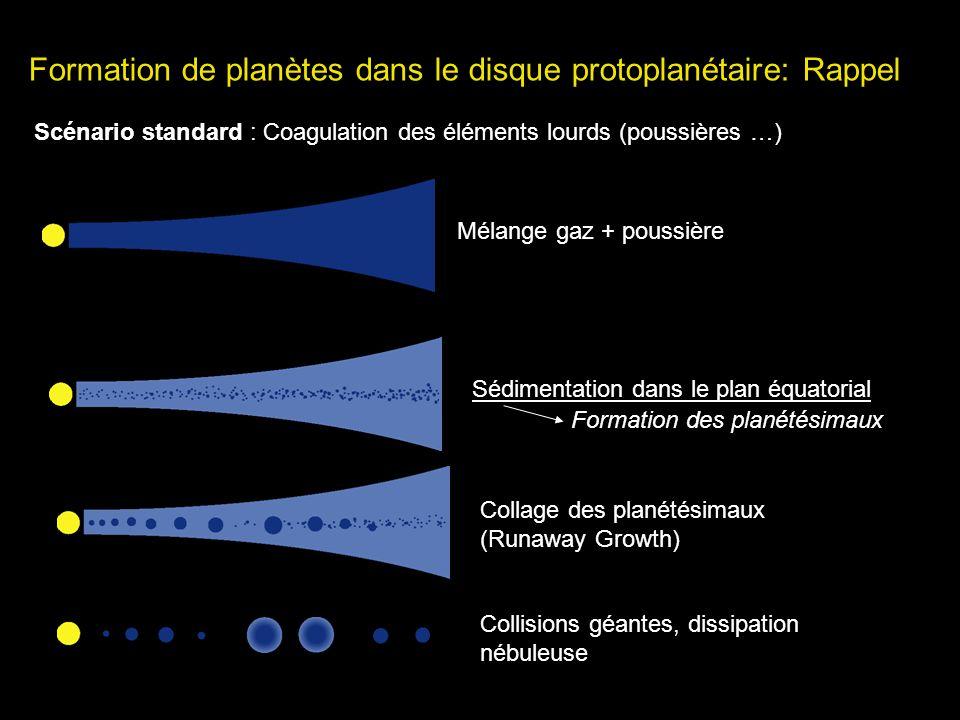 Formation de planètes dans le disque protoplanétaire: Rappel
