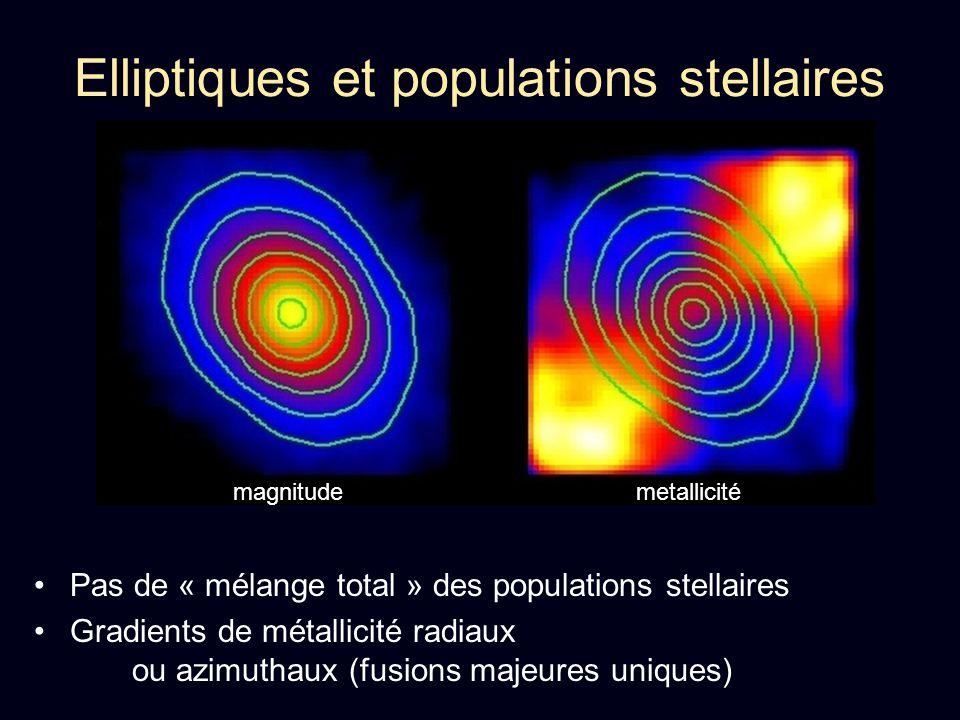 Elliptiques et populations stellaires