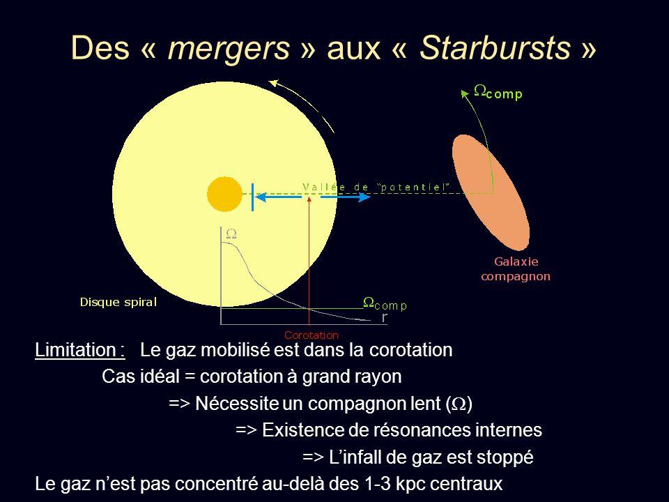 Des « mergers » aux « Starbursts »