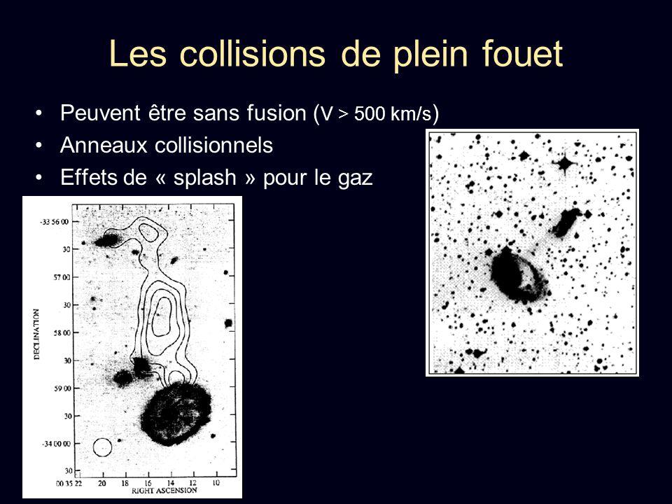 Les collisions de plein fouet