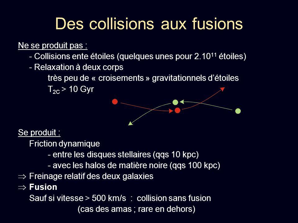 Des collisions aux fusions