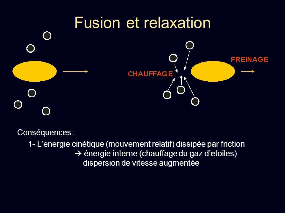 Fusion et relaxation Conséquences :