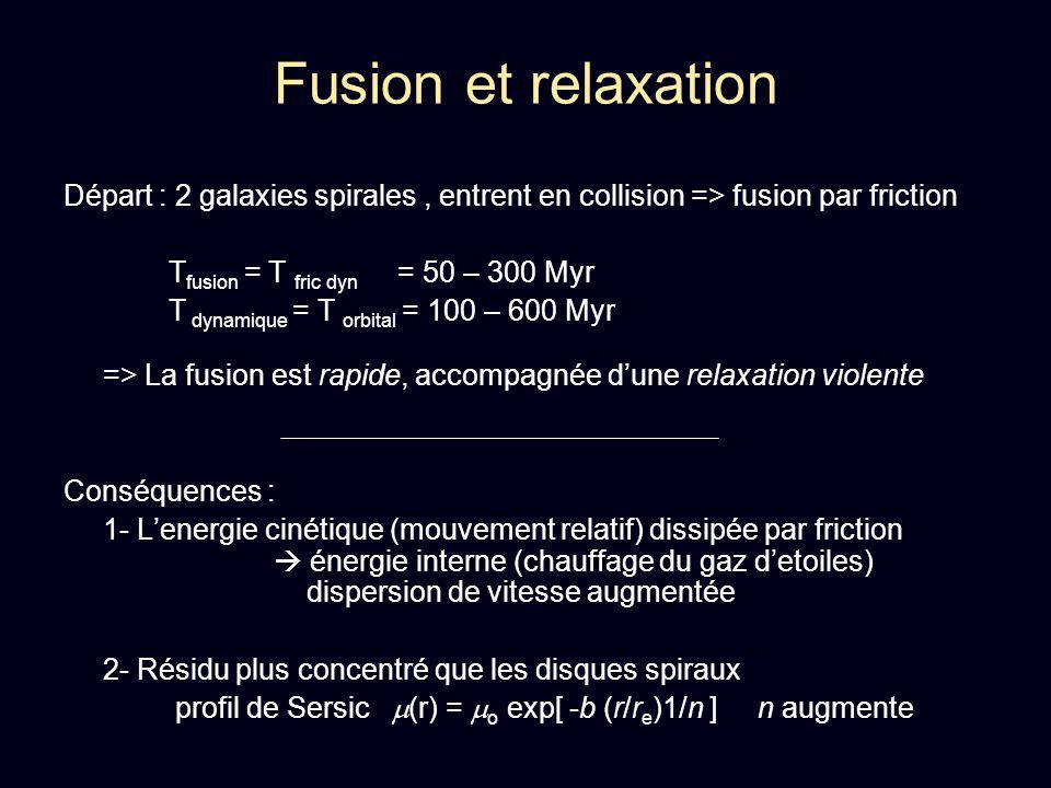 Fusion et relaxation Départ : 2 galaxies spirales , entrent en collision => fusion par friction. Tfusion = T fric dyn = 50 – 300 Myr.