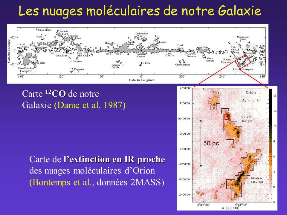 Les nuages moléculaires de notre Galaxie