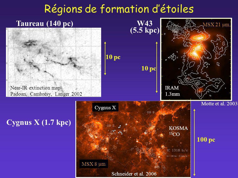 Régions de formation d'étoiles