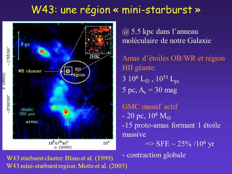 W43: une région « mini-starburst »