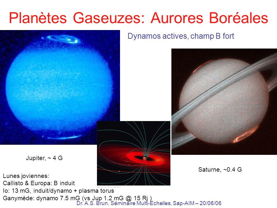 Planètes Gaseuzes: Aurores Boréales