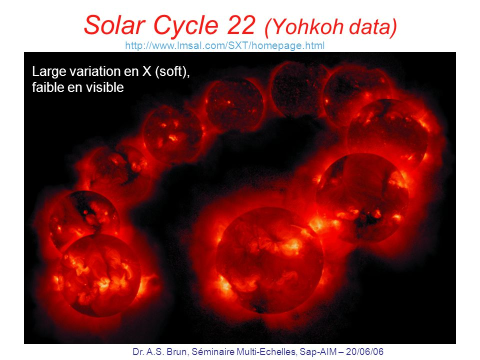 Solar Cycle 22 (Yohkoh data)