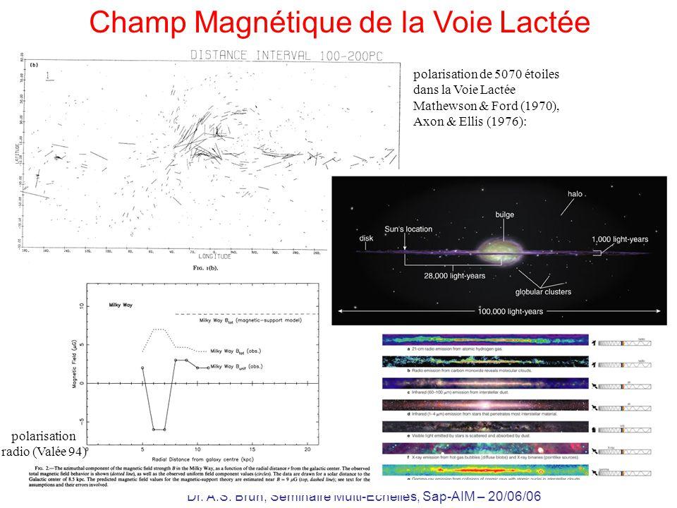 Champ Magnétique de la Voie Lactée