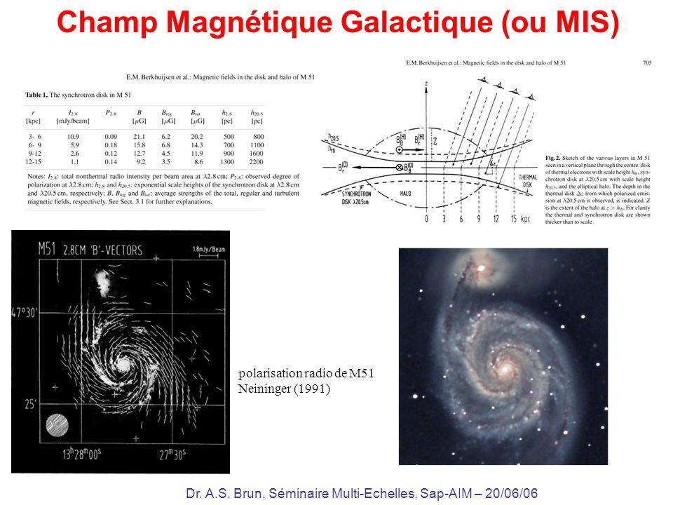 Champ Magnétique Galactique (ou MIS)
