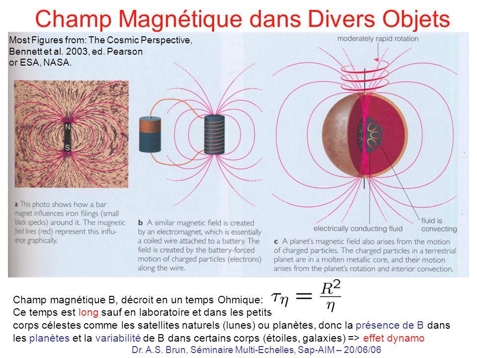 Champ Magnétique dans Divers Objets