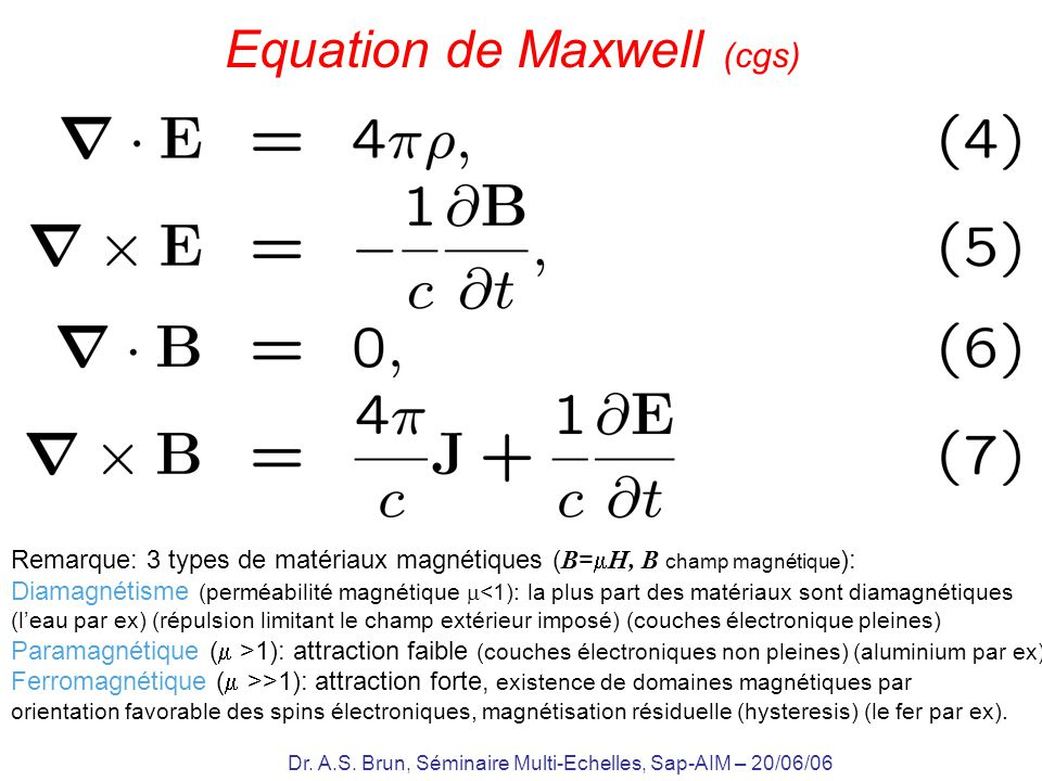 Equation de Maxwell (cgs)