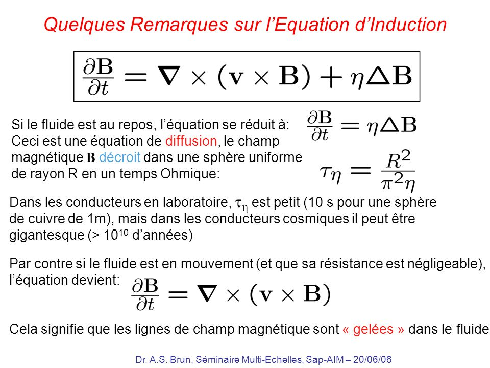 Quelques Remarques sur l'Equation d'Induction