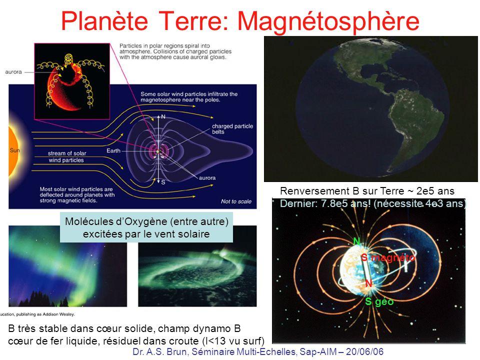 Planète Terre: Magnétosphère