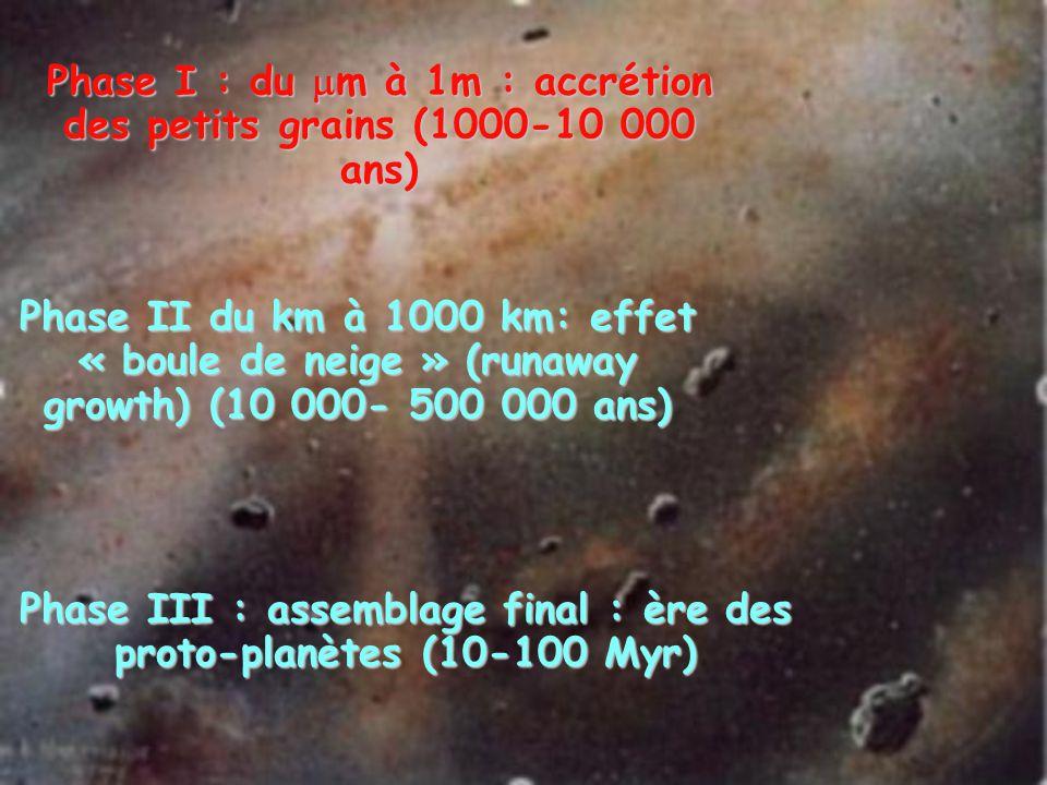 Phase I : du m à 1m : accrétion des petits grains (1000-10 000 ans)