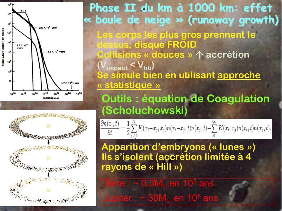 Phase II du km à 1000 km: effet « boule de neige » (runaway growth)