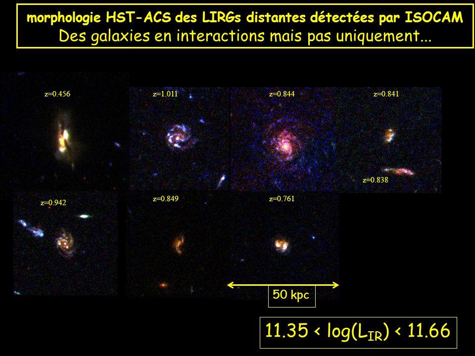 morphologie HST-ACS des LIRGs distantes détectées par ISOCAM Des galaxies en interactions mais pas uniquement...